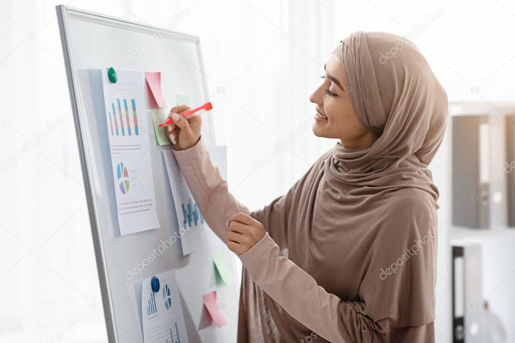 Islamic businesswoman preparing for presentation in office, taking notes on board
